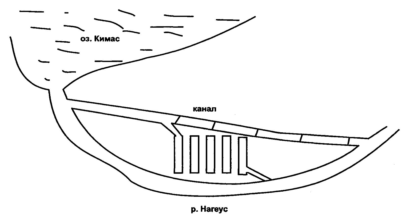 Схема садков для форели