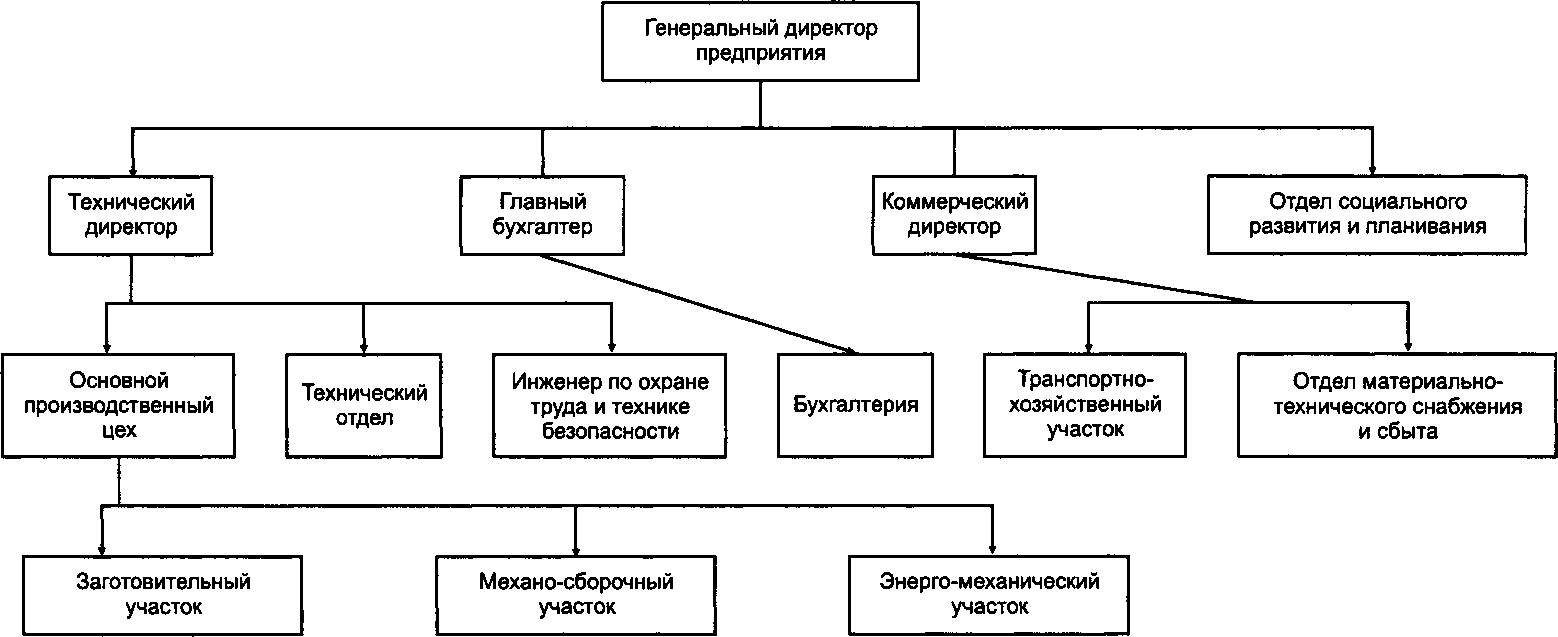 Акционерное общество Электрокабель Кольчугинский завод